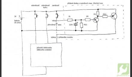 dalkove-ovladani-1.jpg